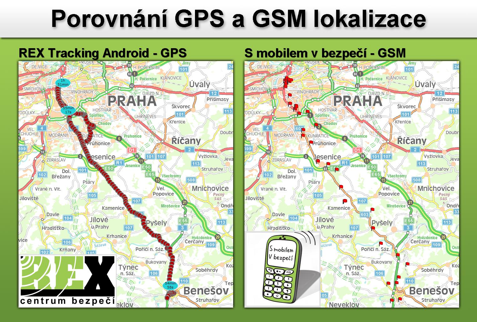 porovnání GPS a GSM navigace