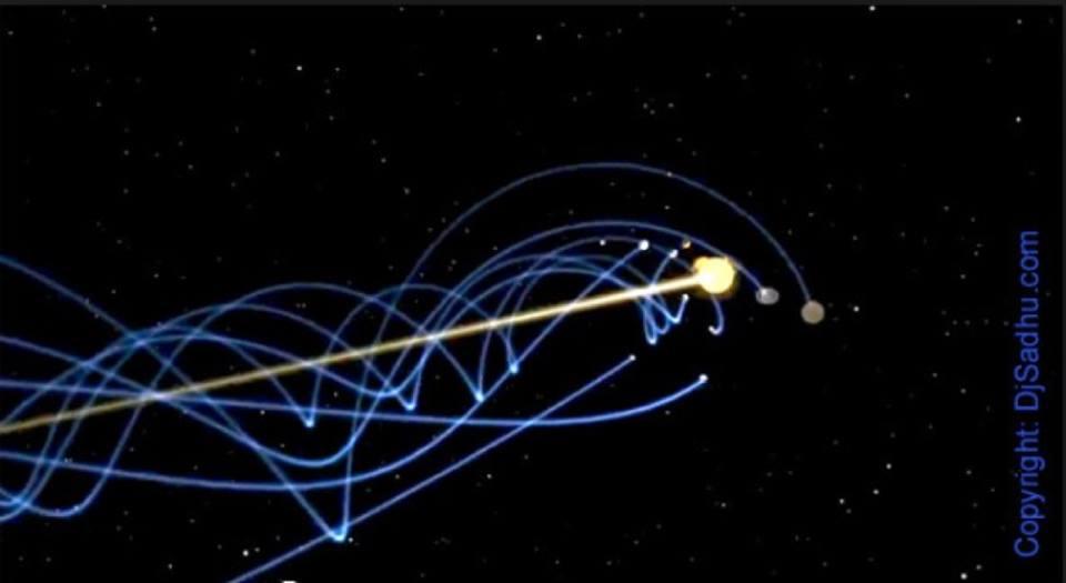 4.podle novýho NASA modelu naší sluneční soustavy..