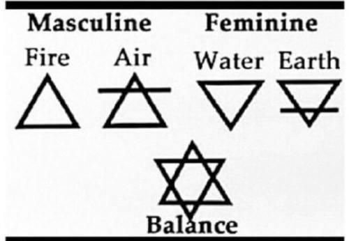 """Matriarchie = Maat = Matka... doba předfaraónská (Egypt = Kemet = Kuš) kdy """"vládla"""" Žena = Jednota, Rovnoprávnost, Úcta, Láska, Intuice, soulad z vyššími zákony, nebyly státy ale kolonie- civilizace které si vládly sami na základě potřeb Všech... ženy byly archytektky- navrhovaly a rozhodovaly.. muži stavěli, a chránili (nelovili, v tý době se maso nejedlo)... byla to doba Zlatého Věku..."""
