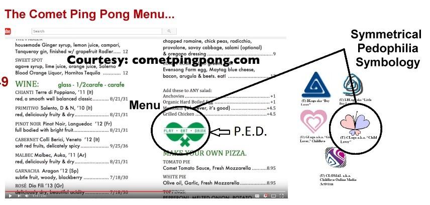 Logo restaurace Comet Ping Pong má podobnost s logem pedofilních skupin v USA.