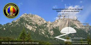 Nejvýznamnější událost, o které nám nikdo nic neřekl. Dechberoucí informace z tajemného pohoří Bucegi pronikly na veřejnost...