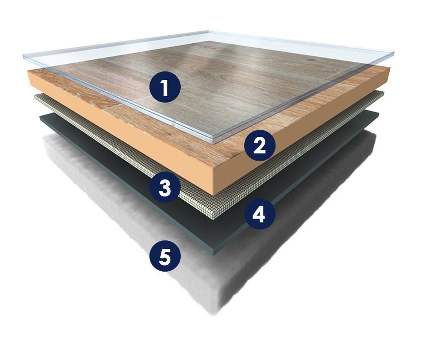 struktura podlahy