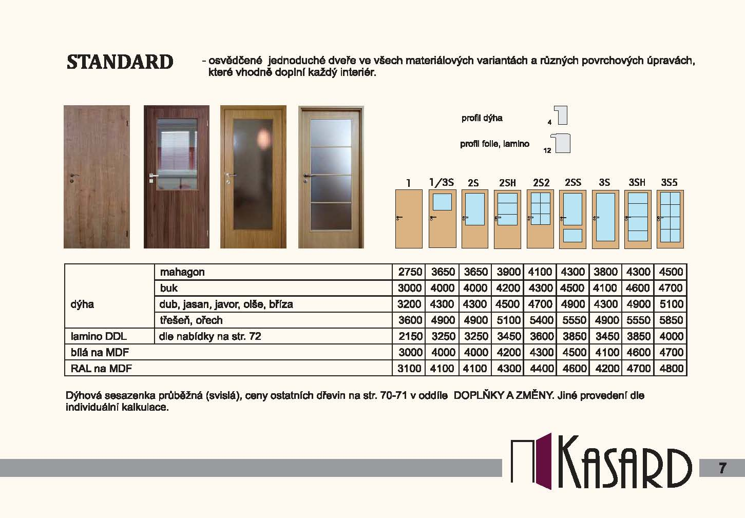 Interiérové dveře Kasard