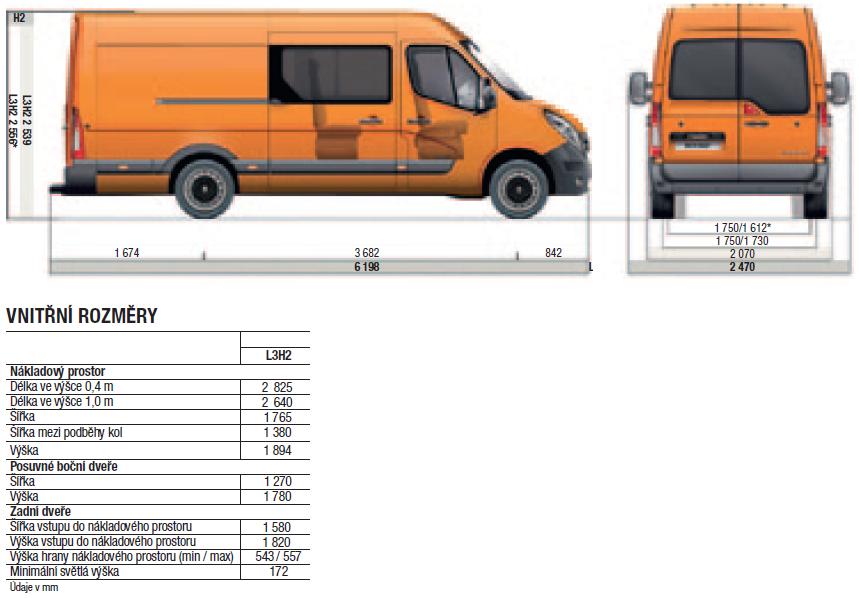 rozměry vozidel