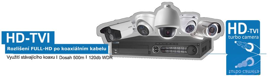 Analogové kamery s FULL HD rozlišením