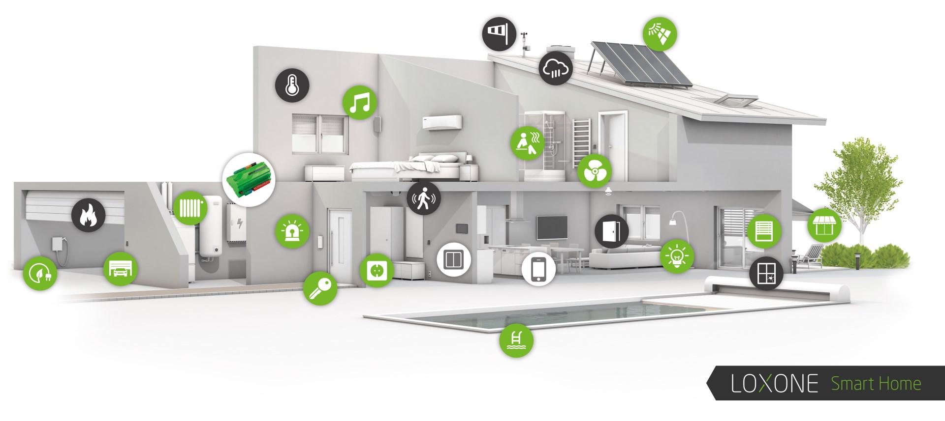 Loxone smart home schema