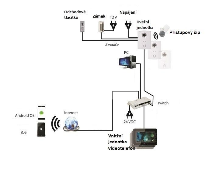 Domovní telefony - schéma