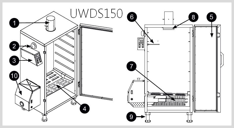 Borniak UWDS-150