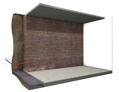 Horizontální bariéra INTRASIT®